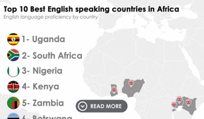 Best English Speaking Countries in Africa